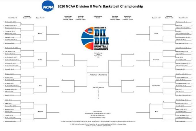 NCAA Men's Basketball Tournament: Rounds 1 & 2 - All Sessions [CANCELLED] at INTRUST Bank Arena